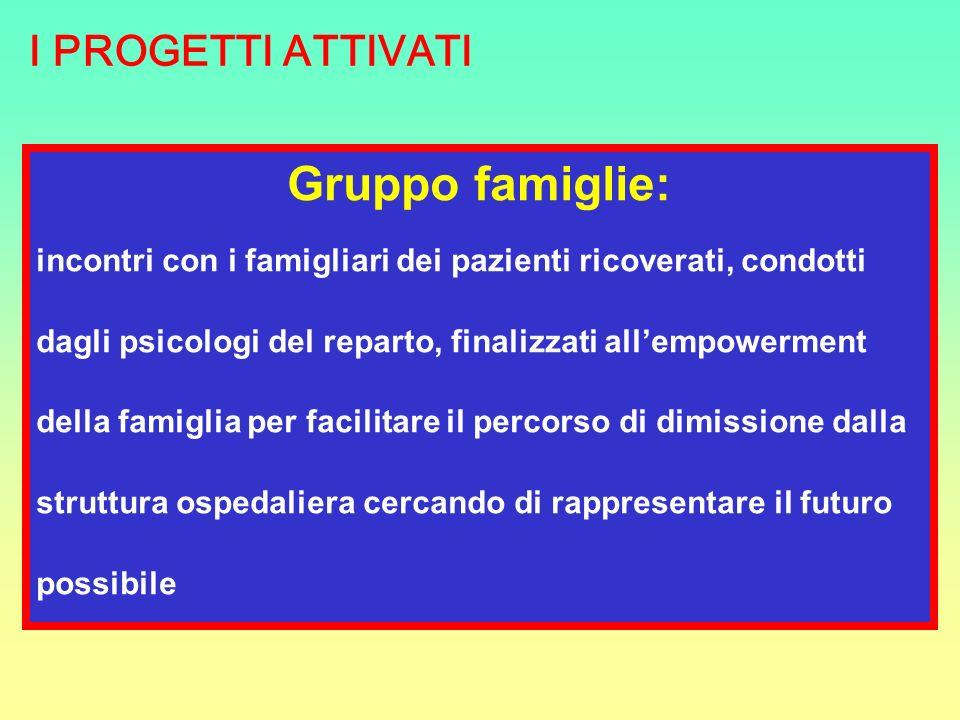 Gruppo famiglie: I PROGETTI ATTIVATI