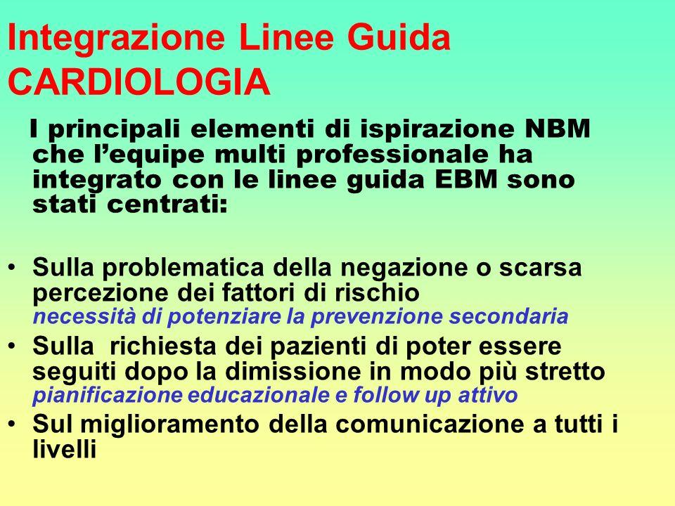 Integrazione Linee Guida CARDIOLOGIA