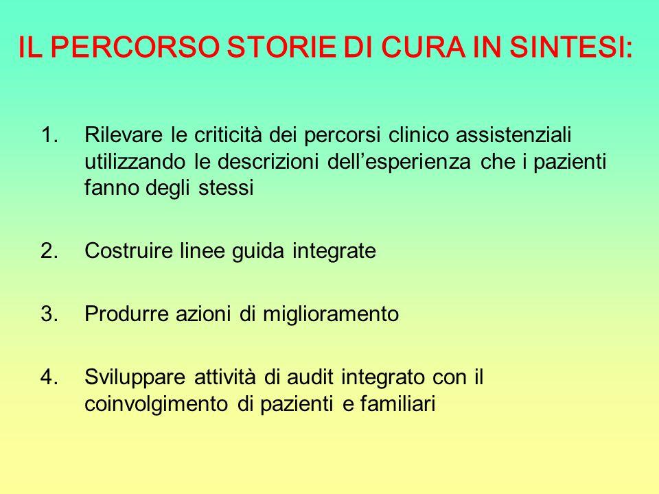 IL PERCORSO STORIE DI CURA IN SINTESI: