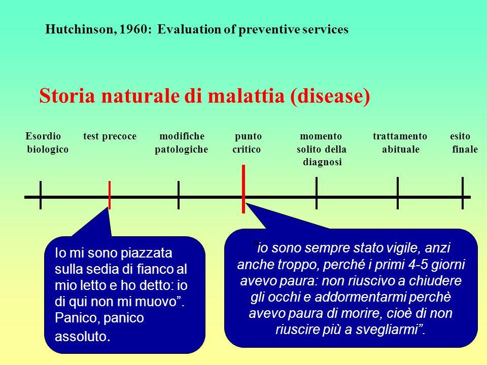 Storia naturale di malattia (disease)