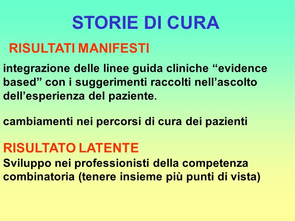 STORIE DI CURA RISULTATI MANIFESTI RISULTATO LATENTE