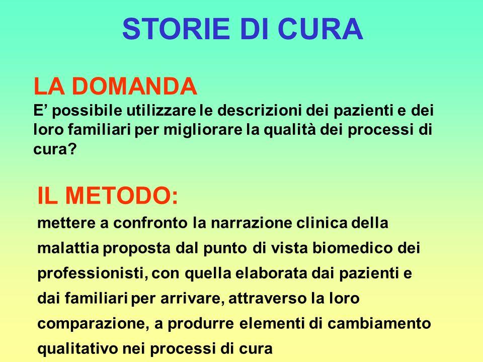 STORIE DI CURA LA DOMANDA IL METODO: