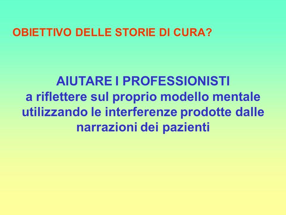 AIUTARE I PROFESSIONISTI