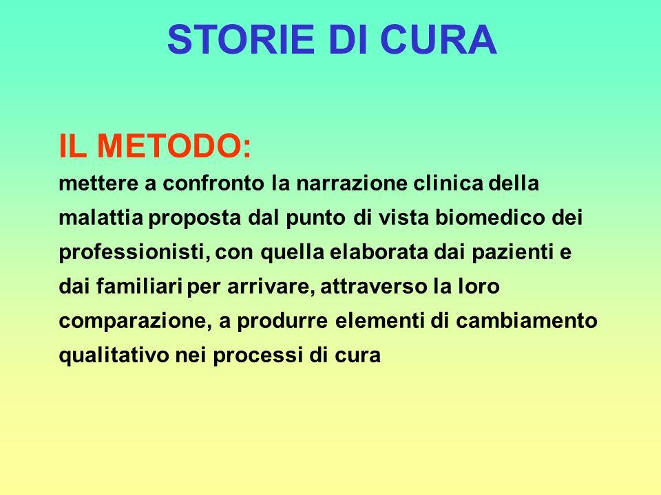 STORIE DI CURA IL METODO: