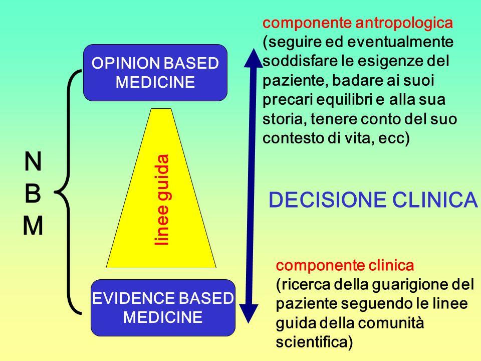 N B M DECISIONE CLINICA linee guida