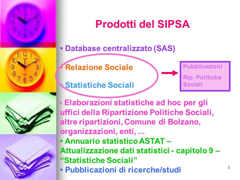 Prodotti del SIPSA • Database centralizzato (SAS) • Relazione Sociale