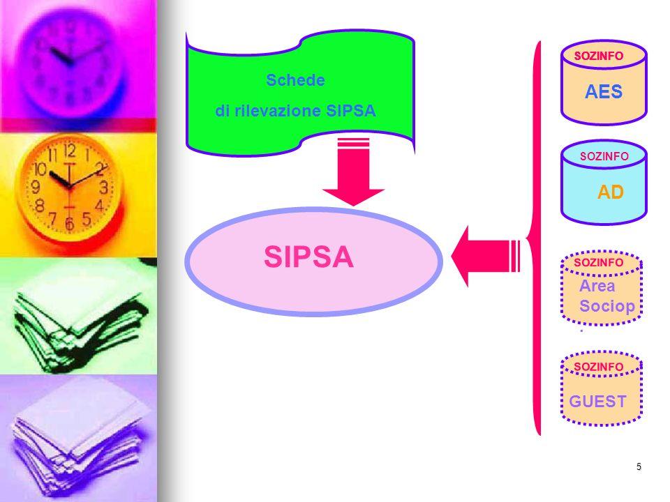 SIPSA AES Schede di rilevazione SIPSA Area Sociop. GUEST AD SOZINFO