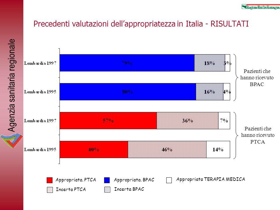 Precedenti valutazioni dell'appropriatezza in Italia - RISULTATI
