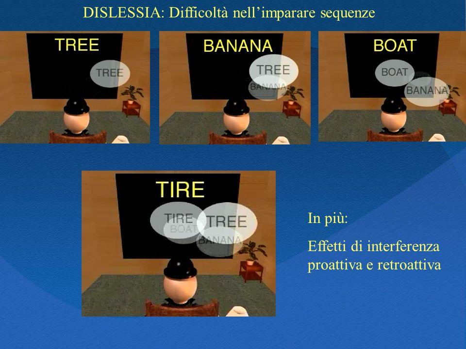 DISLESSIA: Difficoltà nell'imparare sequenze