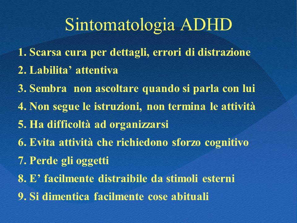 Sintomatologia ADHD 1. Scarsa cura per dettagli, errori di distrazione