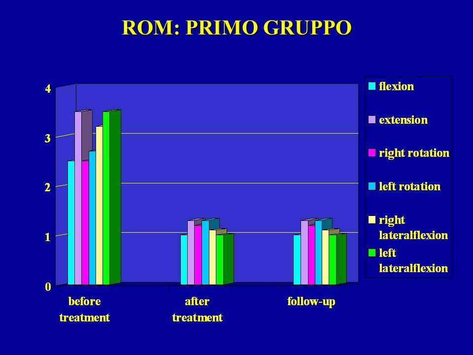 ROM: PRIMO GRUPPO