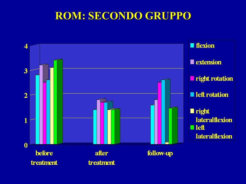 ROM: SECONDO GRUPPO