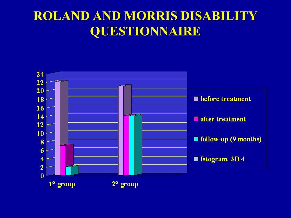 ROLAND AND MORRIS DISABILITY QUESTIONNAIRE