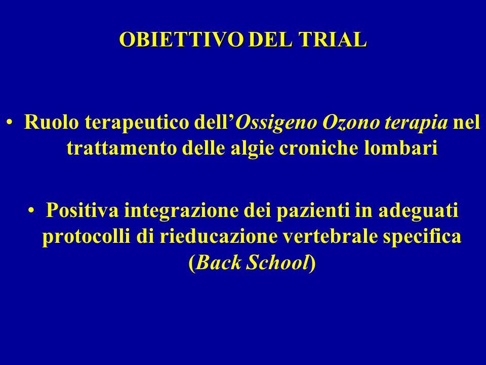 OBIETTIVO DEL TRIALRuolo terapeutico dell'Ossigeno Ozono terapia nel trattamento delle algie croniche lombari.