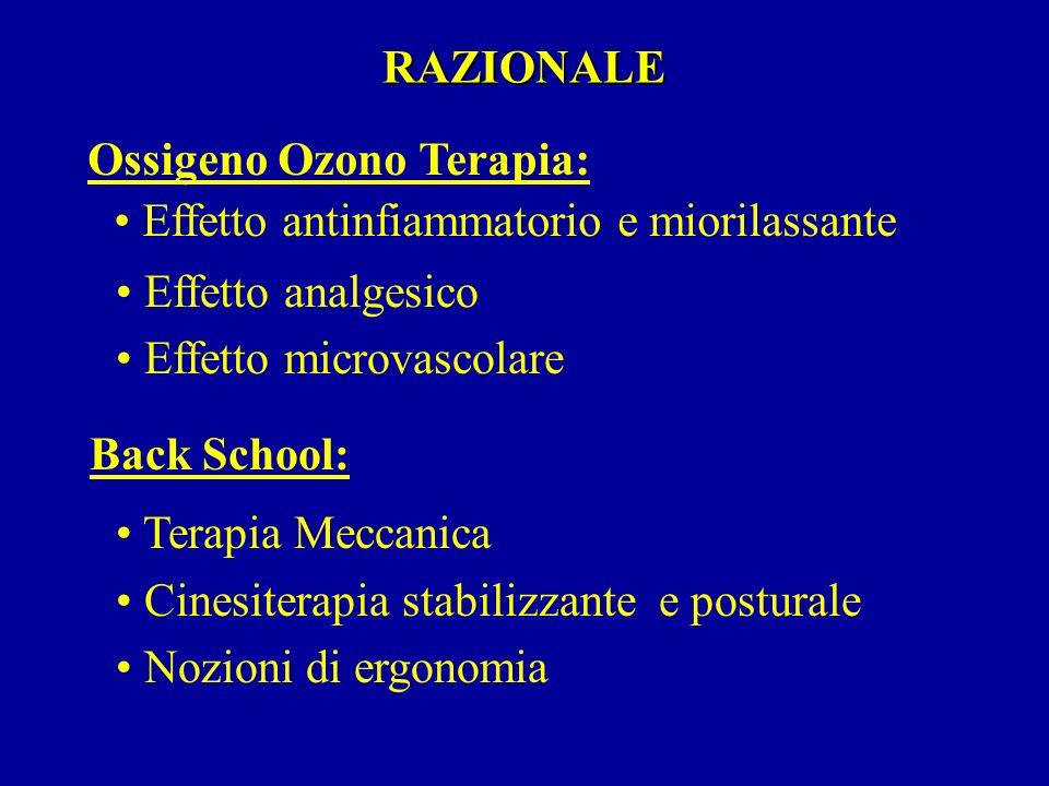 RAZIONALEOssigeno Ozono Terapia: Effetto antinfiammatorio e miorilassante. Effetto analgesico. Effetto microvascolare.