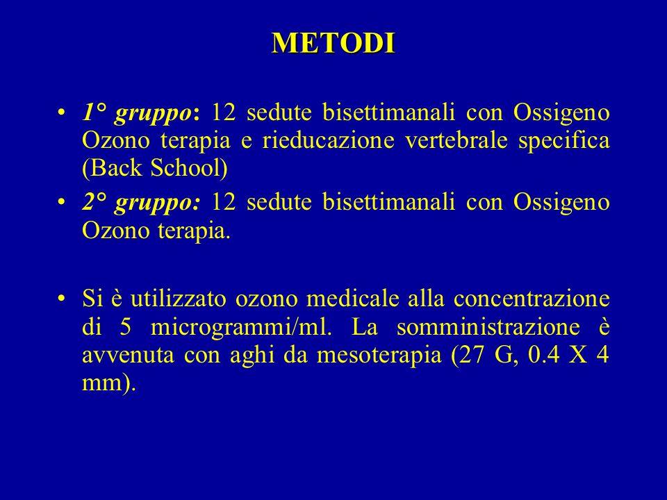 METODI 1° gruppo: 12 sedute bisettimanali con Ossigeno Ozono terapia e rieducazione vertebrale specifica (Back School)