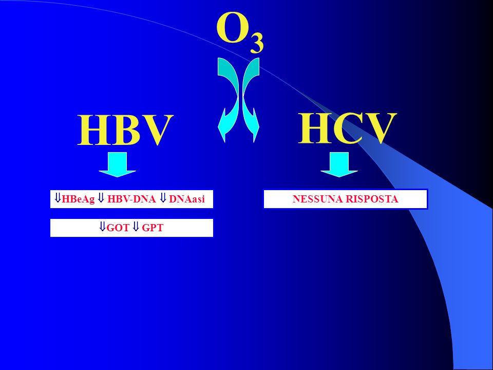 O3 HBV HCV ßHBeAg ß HBV-DNA ß DNAasi NESSUNA RISPOSTA ßGOT ß GPT