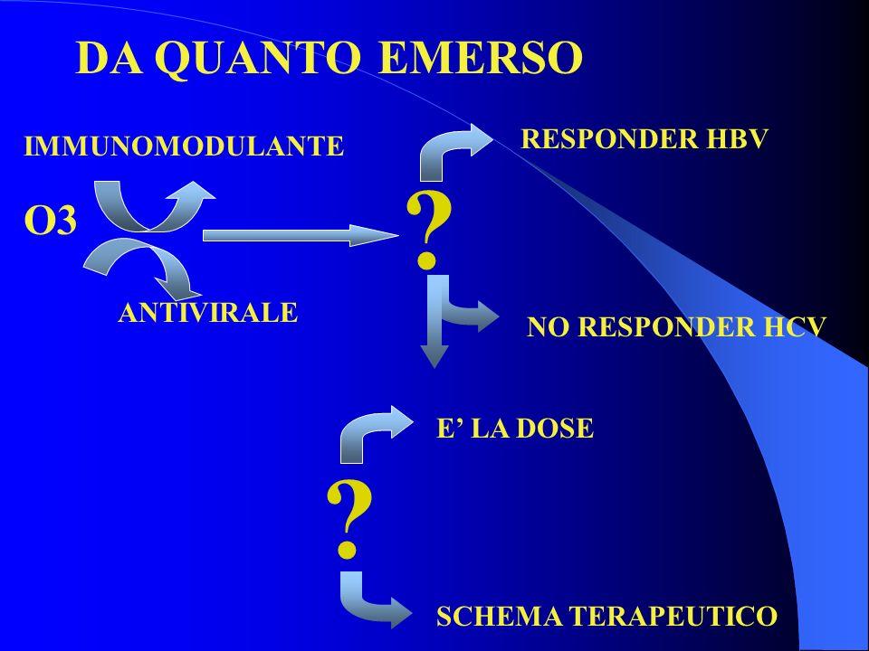 DA QUANTO EMERSO O3 RESPONDER HBV IMMUNOMODULANTE ANTIVIRALE