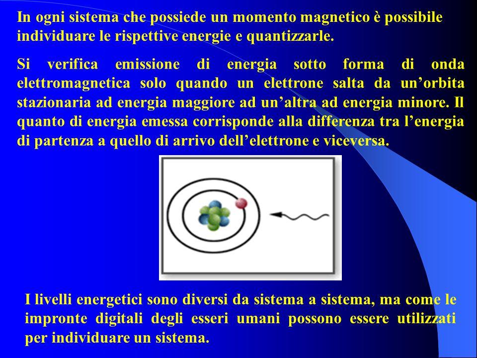 In ogni sistema che possiede un momento magnetico è possibile individuare le rispettive energie e quantizzarle.