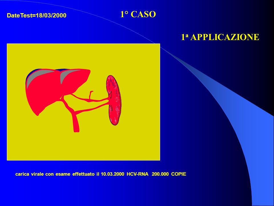 1° CASO 1a APPLICAZIONE DateTest=18/03/2000