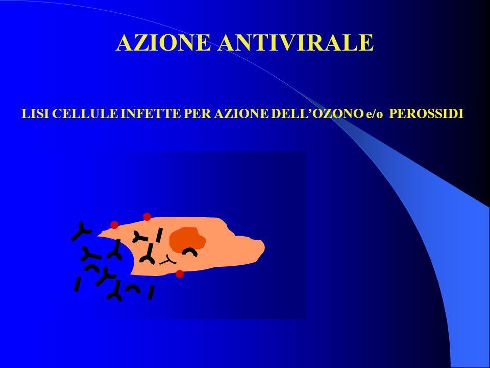 AZIONE ANTIVIRALE LISI CELLULE INFETTE PER AZIONE DELL'OZONO e/o PEROSSIDI <SOD <Cat. <GSHPx