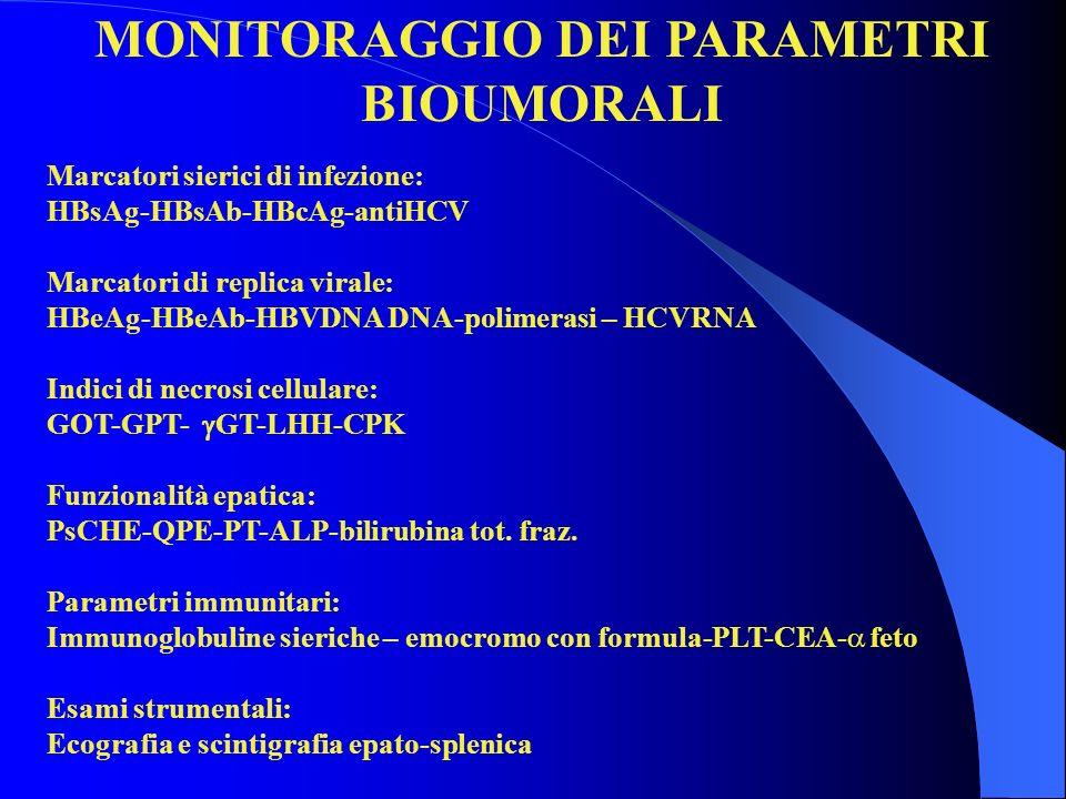 MONITORAGGIO DEI PARAMETRI BIOUMORALI