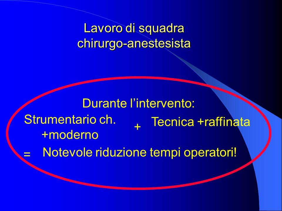 Lavoro di squadra chirurgo-anestesista