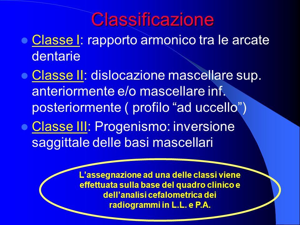 Classificazione Classe I: rapporto armonico tra le arcate dentarie