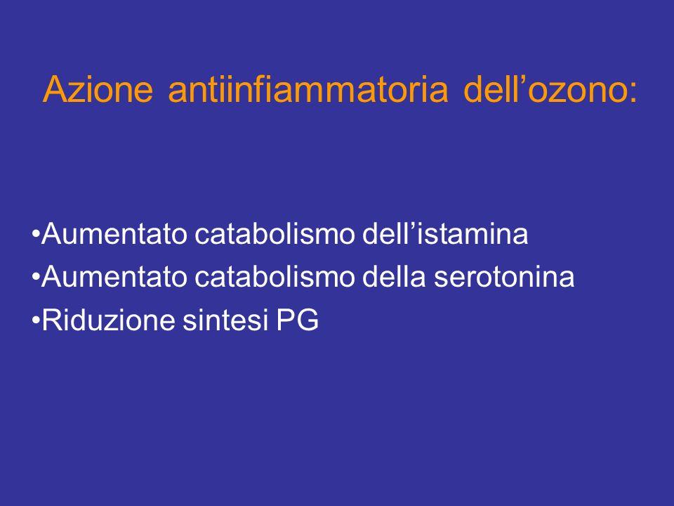 Azione antiinfiammatoria dell'ozono: