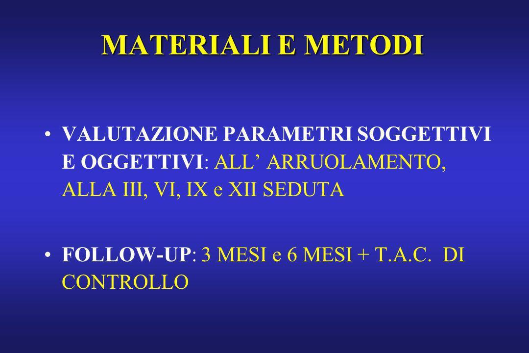 MATERIALI E METODI VALUTAZIONE PARAMETRI SOGGETTIVI E OGGETTIVI: ALL' ARRUOLAMENTO, ALLA III, VI, IX e XII SEDUTA.