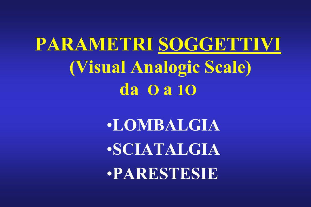 PARAMETRI SOGGETTIVI (Visual Analogic Scale) da O a 1O