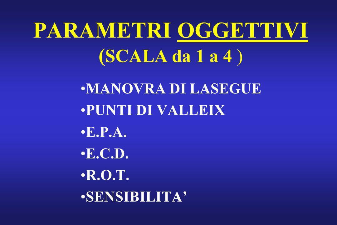 PARAMETRI OGGETTIVI (SCALA da 1 a 4 )