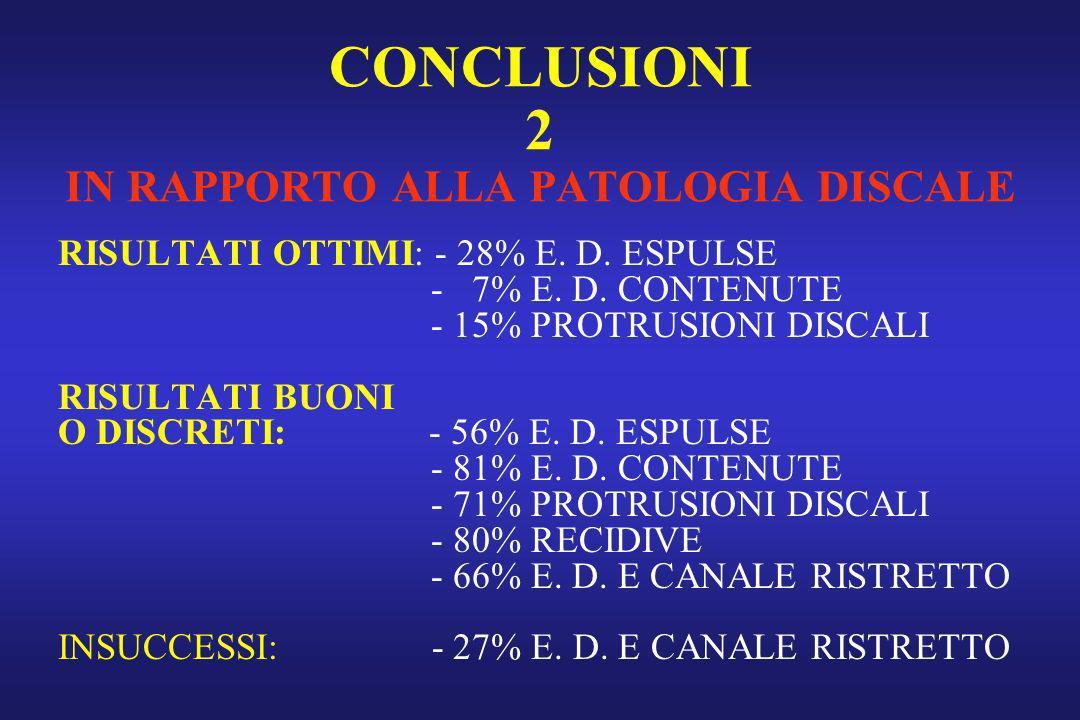 CONCLUSIONI 2 IN RAPPORTO ALLA PATOLOGIA DISCALE