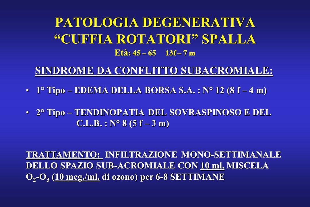 PATOLOGIA DEGENERATIVA CUFFIA ROTATORI SPALLA Età: 45 – 65 13f – 7 m