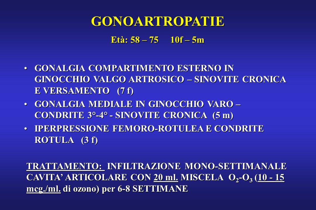 GONOARTROPATIE Età: 58 – 75 10f – 5m