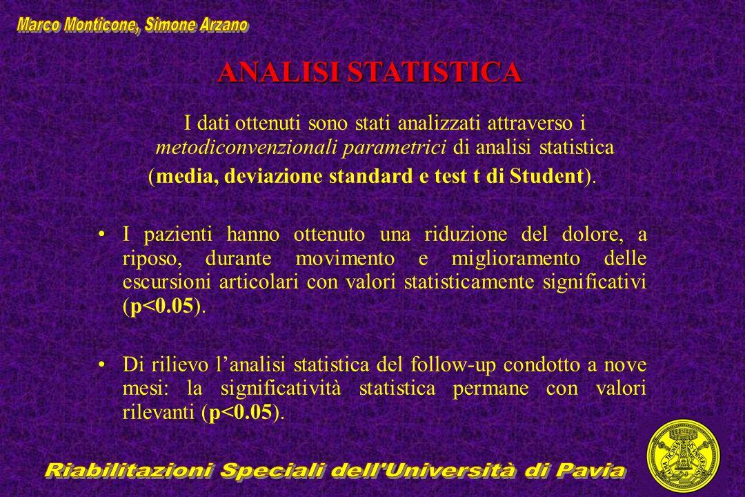 Marco Monticone, Simone Arzano
