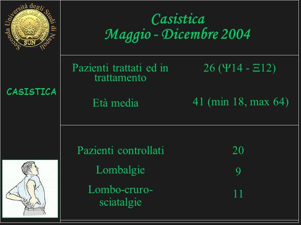 Casistica Maggio - Dicembre 2004