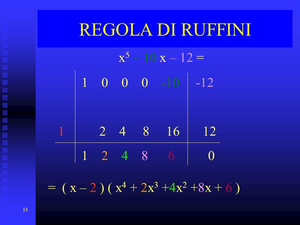REGOLA DI RUFFINI x5 – 10 x – 12 = 1 0 0 0 -10 -12 2 4 8 16 12