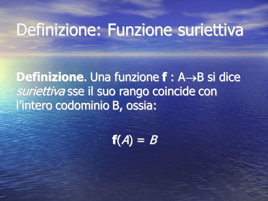 Definizione: Funzione suriettiva