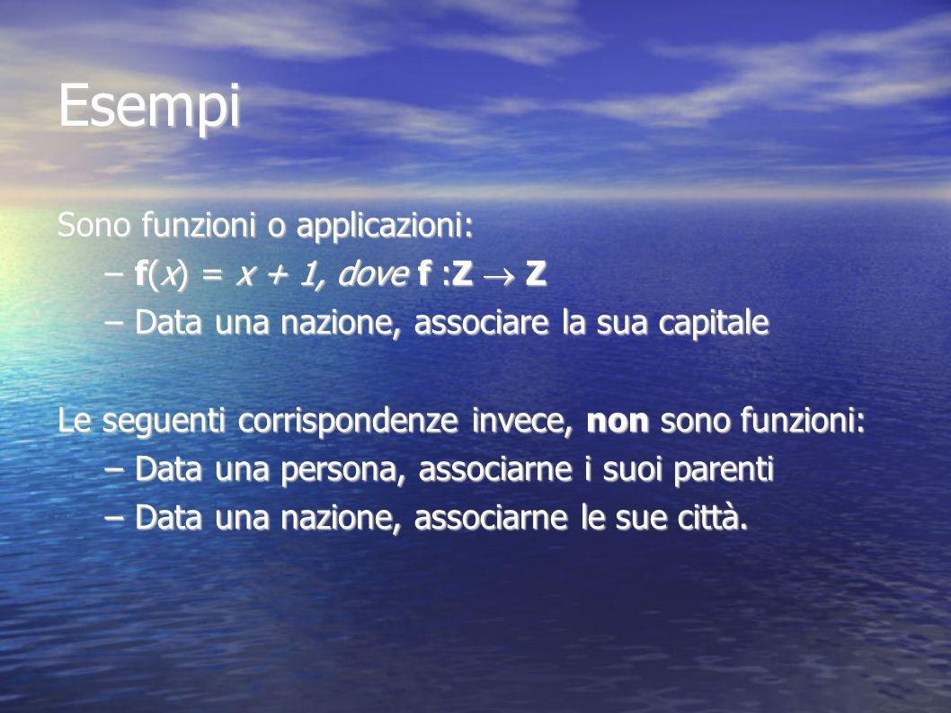Esempi Sono funzioni o applicazioni: f(x) = x + 1, dove f :Z  Z