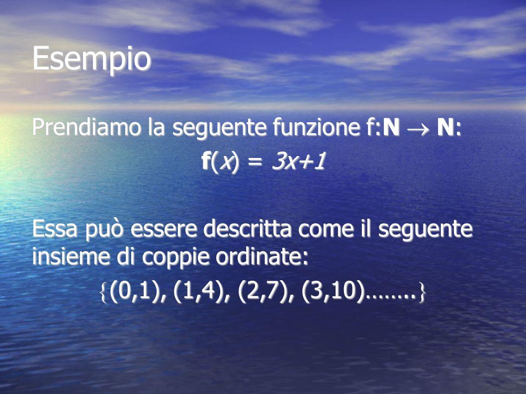 Esempio Prendiamo la seguente funzione f:N  N: f(x) = 3x+1