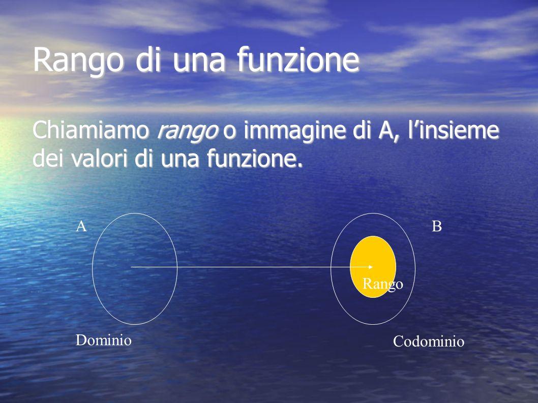 Rango di una funzione Chiamiamo rango o immagine di A, l'insieme dei valori di una funzione. A. B.