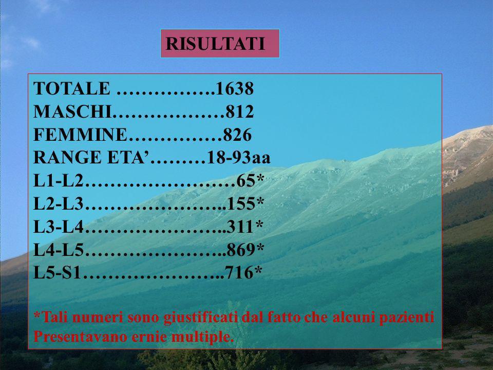 RISULTATI TOTALE …………….1638 MASCHI………………812 FEMMINE……………826