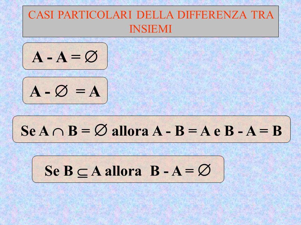 Se A  B =  allora A - B = A e B - A = B