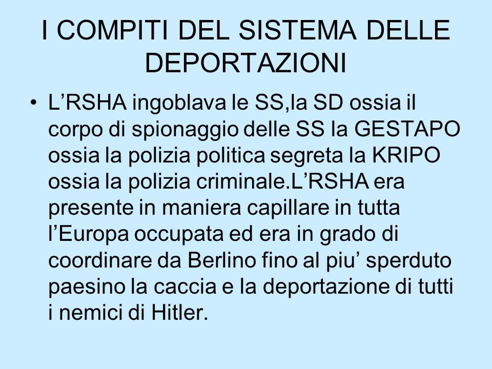 I COMPITI DEL SISTEMA DELLE DEPORTAZIONI