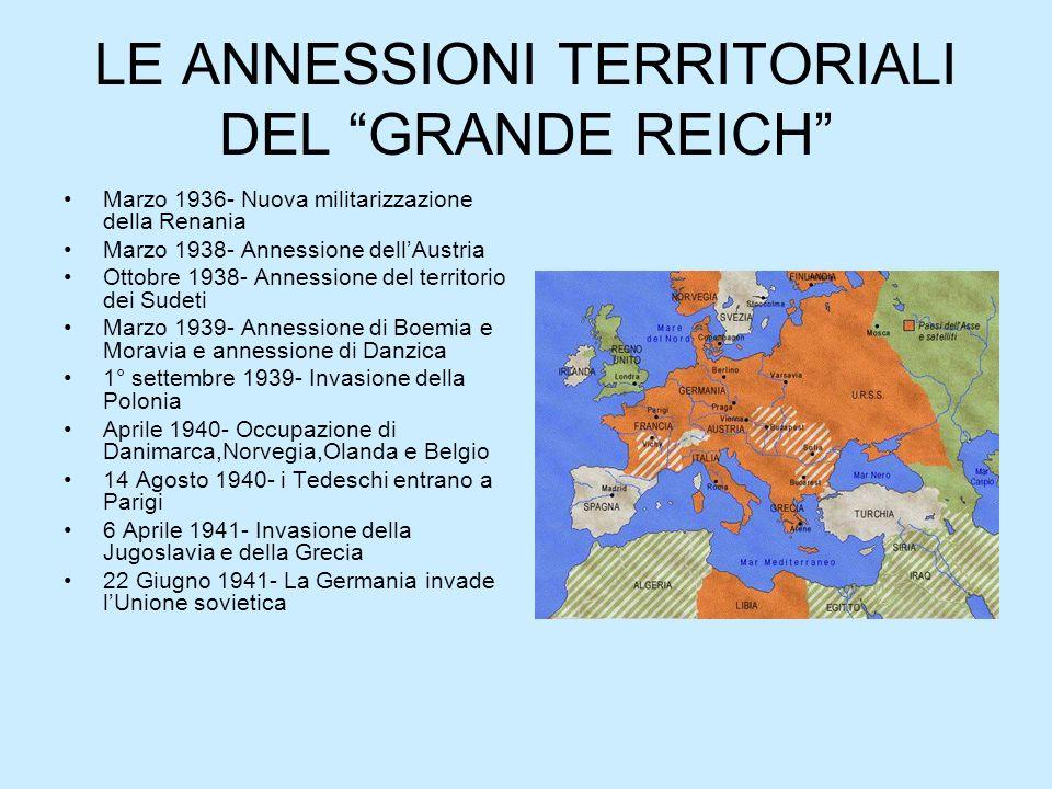 LE ANNESSIONI TERRITORIALI DEL GRANDE REICH