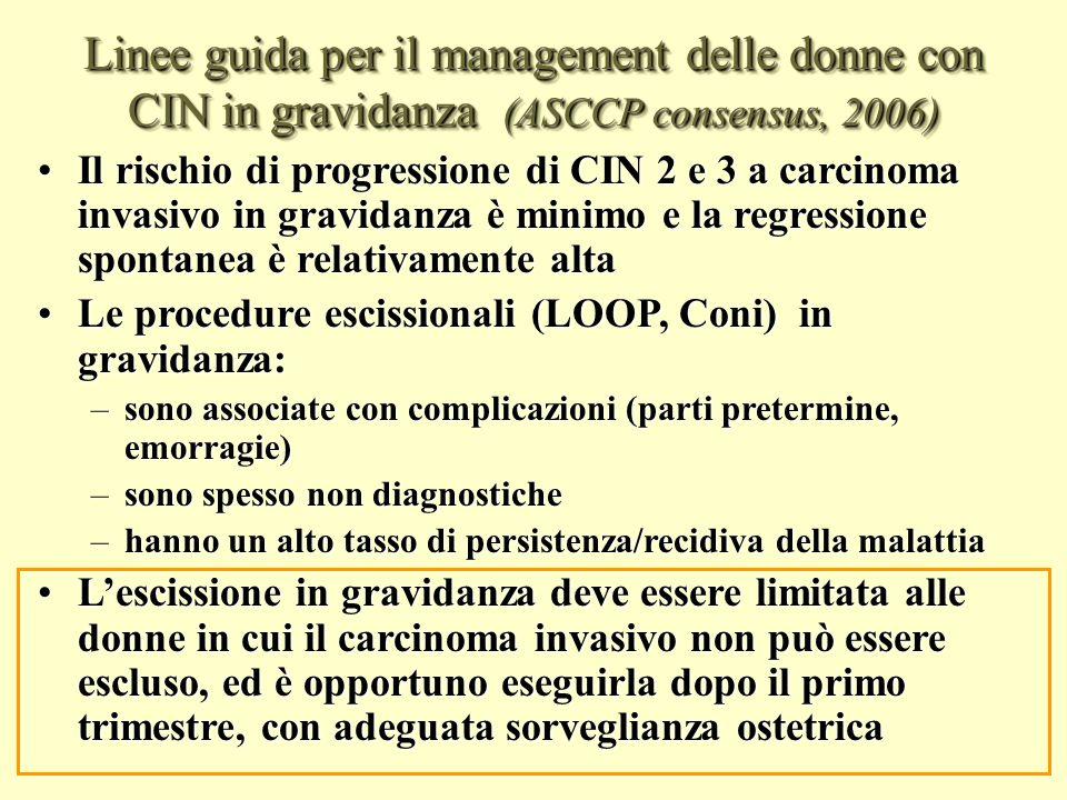 Linee guida per il management delle donne con CIN in gravidanza (ASCCP consensus, 2006)