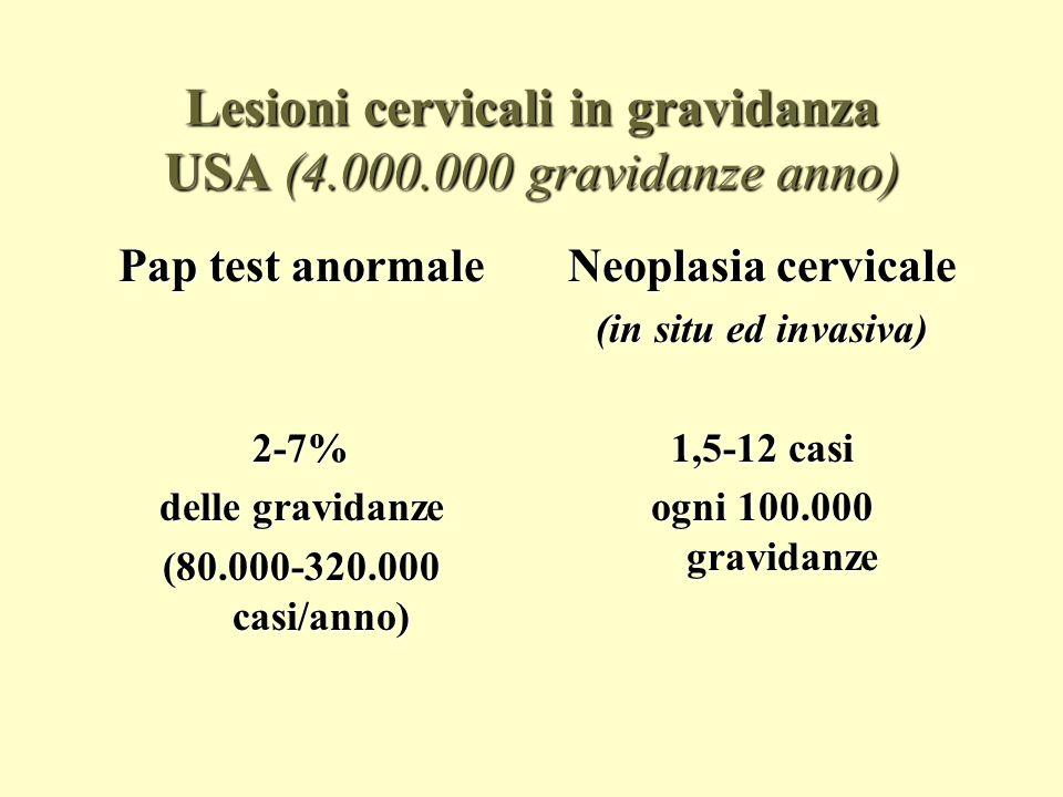 Lesioni cervicali in gravidanza USA (4.000.000 gravidanze anno)