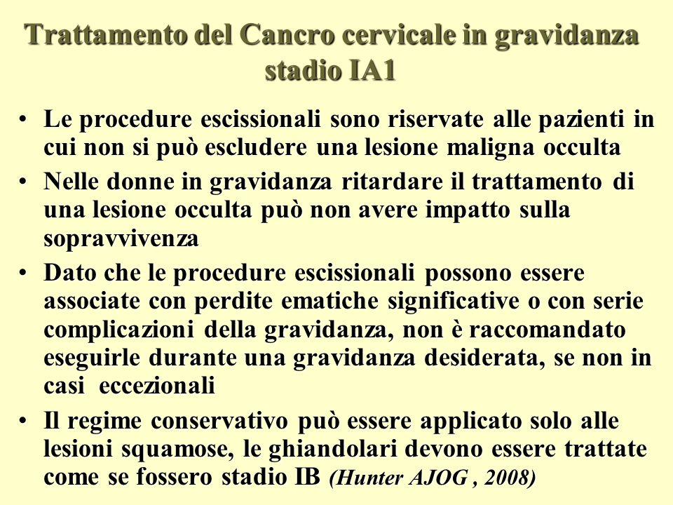 Trattamento del Cancro cervicale in gravidanza stadio IA1