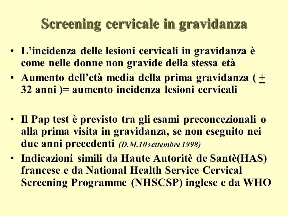 Screening cervicale in gravidanza